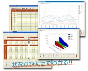 情報分析・ダイレクトメール図