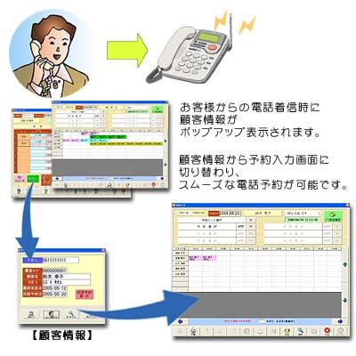 CTI(オプション機能)図