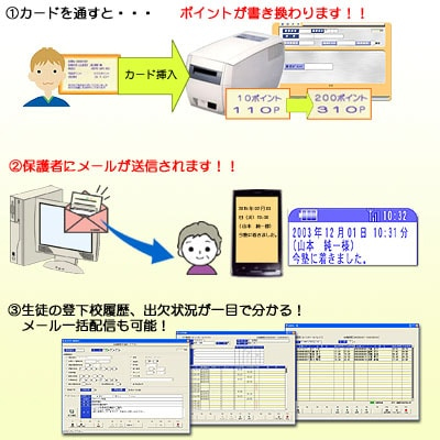 AcademicManager @Standardとは?図2