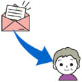 メール送信機能図