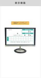 順番管理・呼出アプリ LineManager@Callシステム構成 - 表示機器