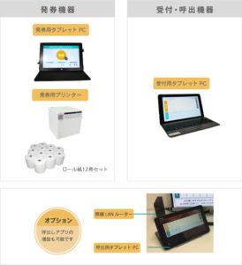 順番管理・呼出アプリ LineManager@Call タブレット型発券機 - システム構成