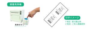 順番管理・呼出表示アプリ LineManager@Callとは - ボタン式発券機と印字イメージ