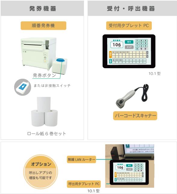 順番管理・呼出アプリ LineManager@Callシステム構成 - 発券機器・受付・呼出機器