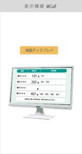 LineManager@ NSAP+@Call システム構成 液晶ディスプレイ