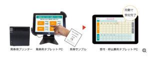Linemanager @NSAP+@Call 発券・受付